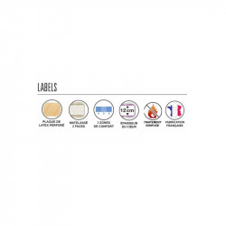 Matelas Latex LIMA labels